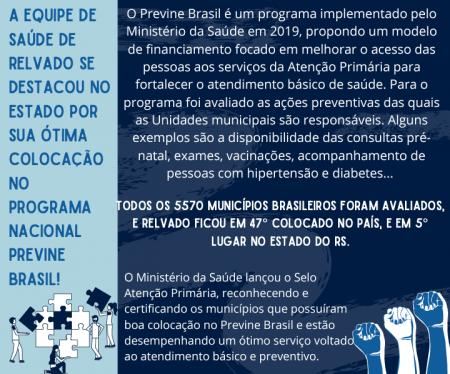 Programa Nacional Previne Brasil!